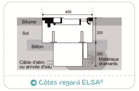 regard-elsa-plan