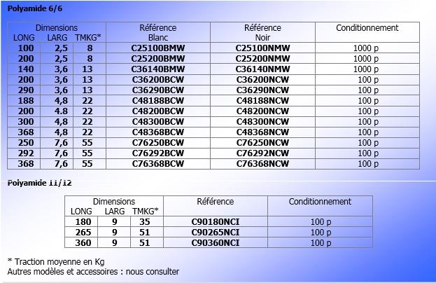 colliers-de-cablages-caracteristiques-dimensionnelles